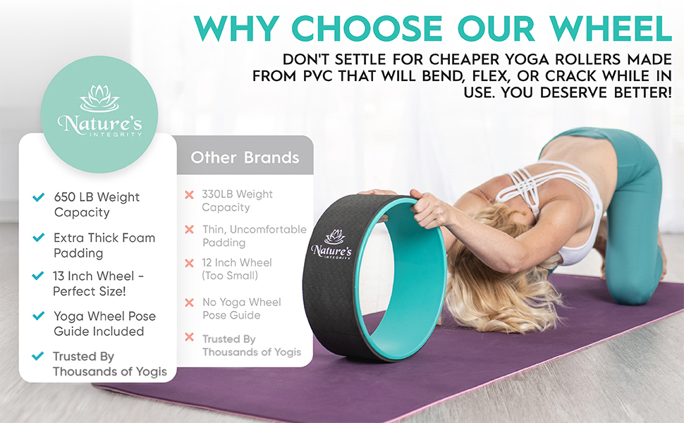 why choose our wheel
